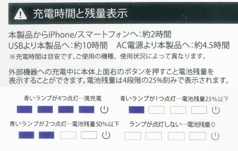 モバイルバッテリー_充電時間と残量表示について